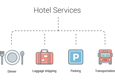 extra services wordpress hotel booking plugin