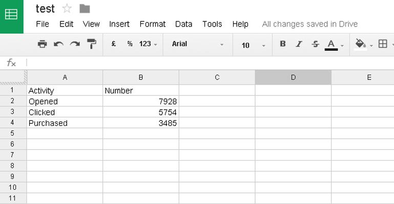 MotoPress Charts
