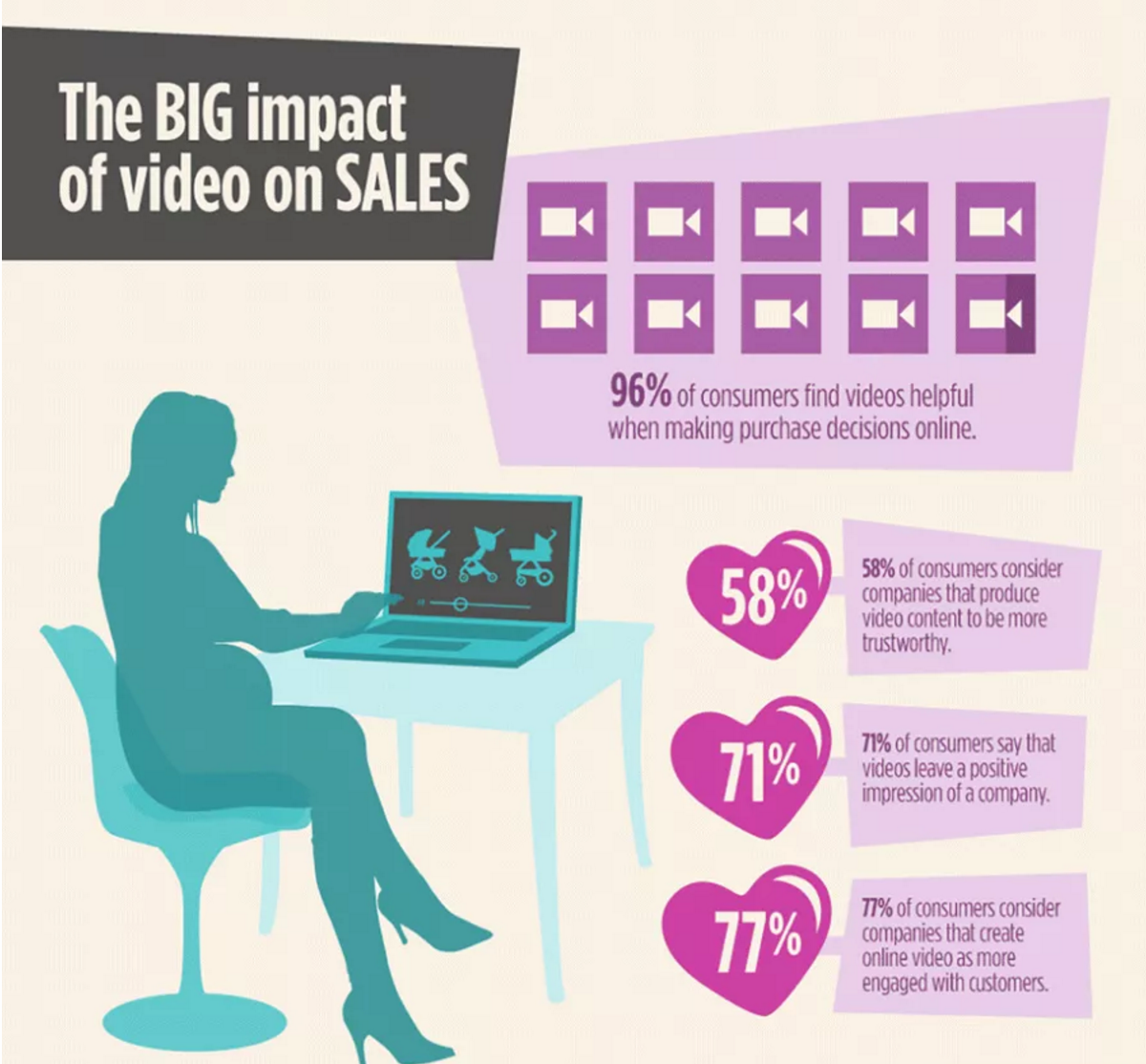 The-Power-of-Video-for-Small-Business