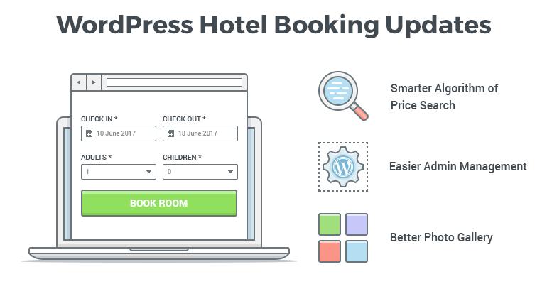 Wordpress Hotel Booking Plugin Reviewing New Options Motopress