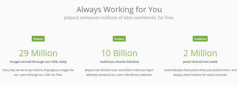 jetpack free wordpress plugin