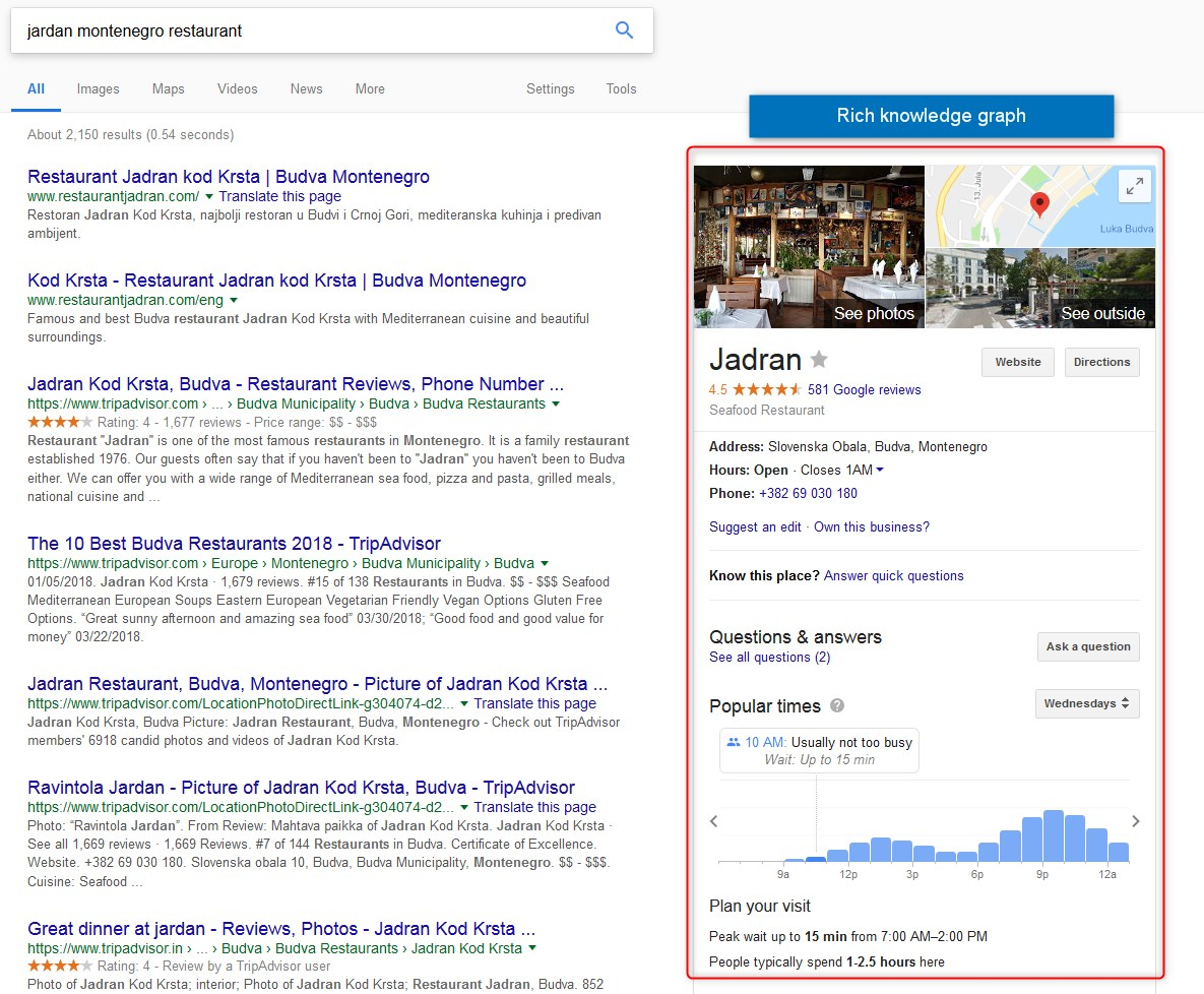 knowledge graph schema markup
