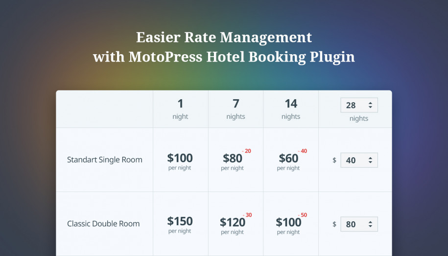 hotel booking rates