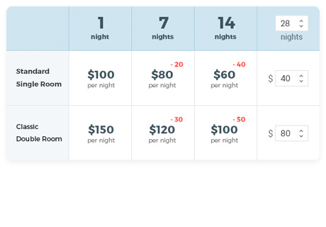 weekly and monthly rates hotel booking plugin