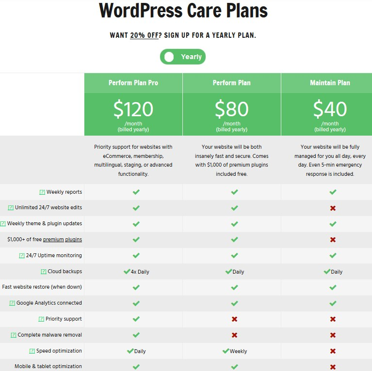 wp buffs wp care plans