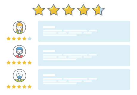hotel booking reviews