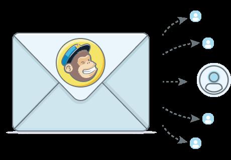 Hotel Booking & Mailchimp Integration