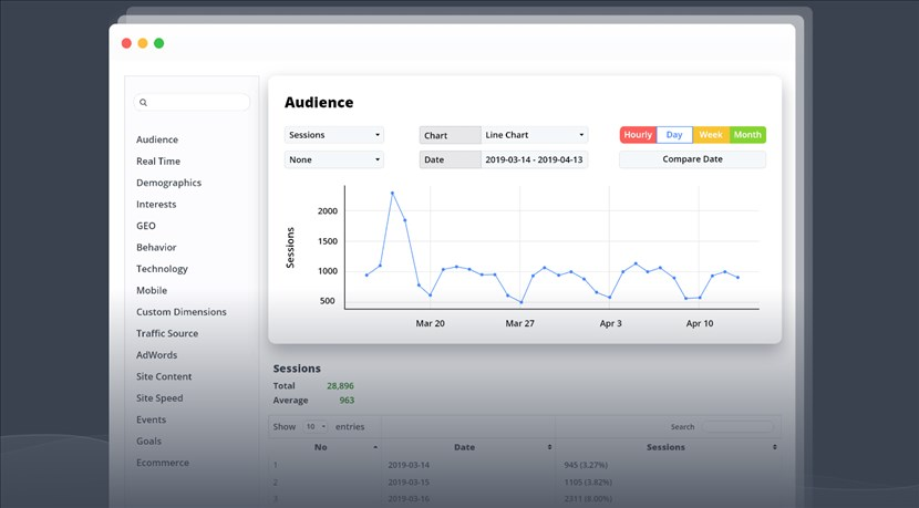 WD Google Analytics Plugin