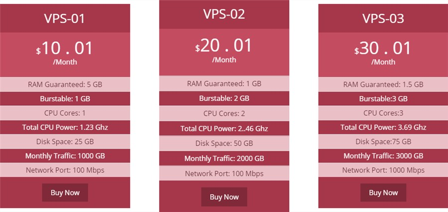 PricingWordPress Pricing Tables, Sliders, and Comparison Tables best pricing table plugin WP