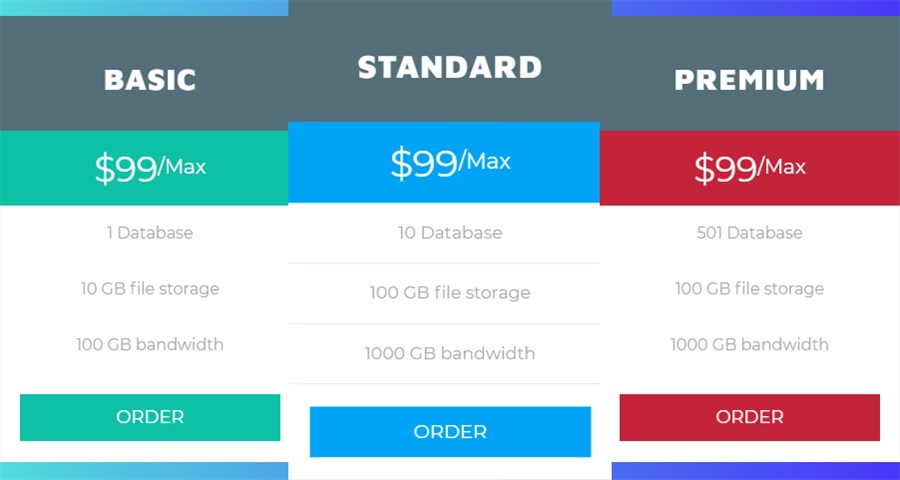 Ultimate Pricing Table best pricing table plugin for WP